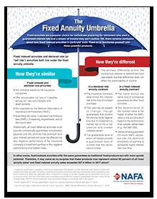 The Fixed Annuity Umbrella